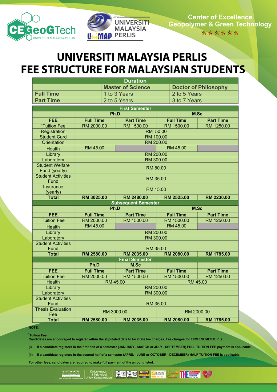 poster FEE Malaysian students